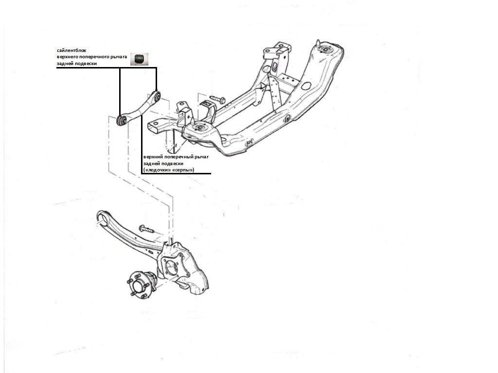 передняя подвеска форд транзит схема
