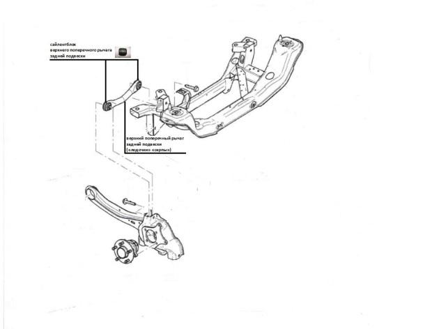 схема задней подвески ФФ2